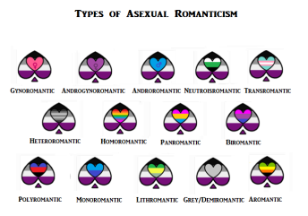 source: www.asexuality.org